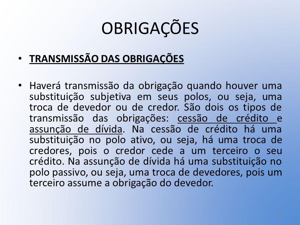 OBRIGAÇÕES TRANSMISSÃO DAS OBRIGAÇÕES