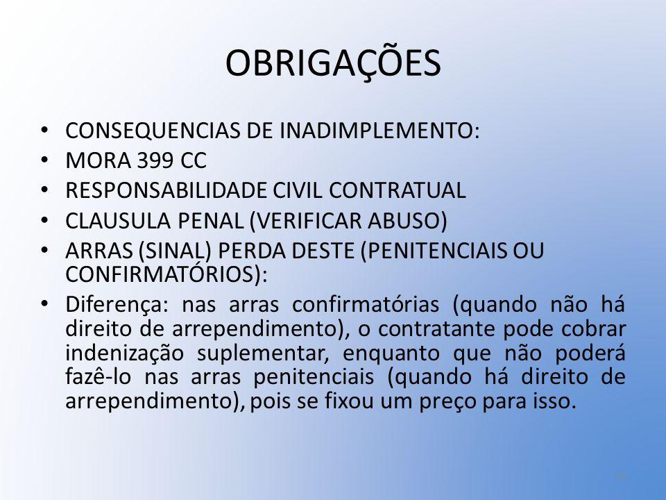 OBRIGAÇÕES CONSEQUENCIAS DE INADIMPLEMENTO: MORA 399 CC