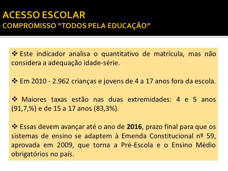 ACESSO ESCOLAR COMPROMISSO TODOS PELA EDUCAÇÃO