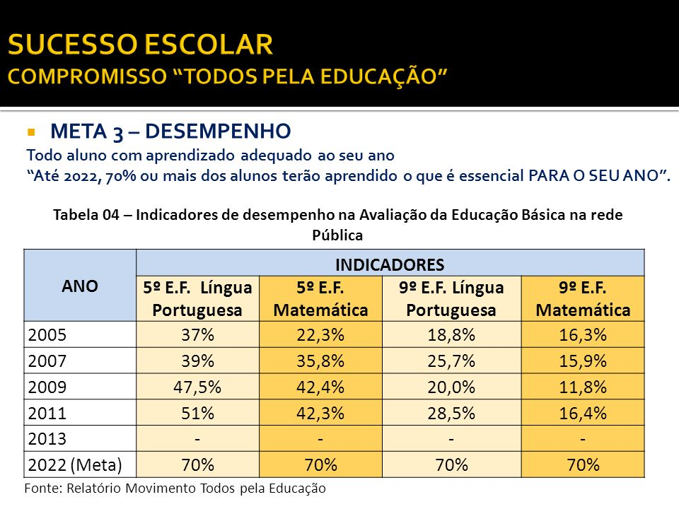SUCESSO ESCOLAR COMPROMISSO TODOS PELA EDUCAÇÃO
