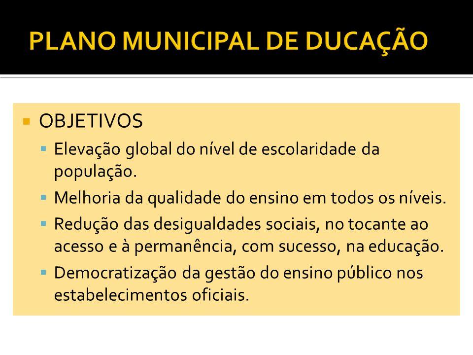 PLANO MUNICIPAL DE DUCAÇÃO