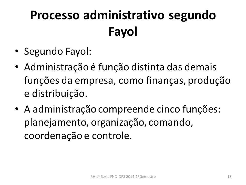 Processo administrativo segundo Fayol