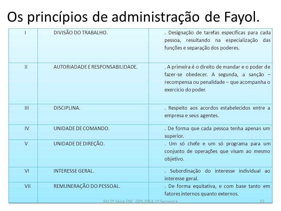 Os princípios de administração de Fayol.