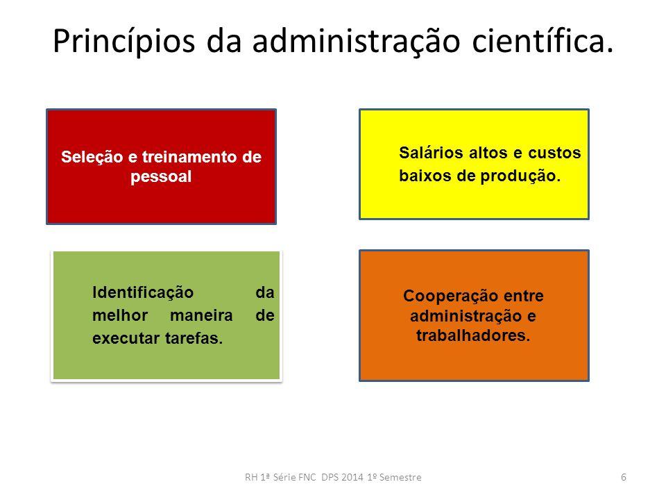 Princípios da administração científica.