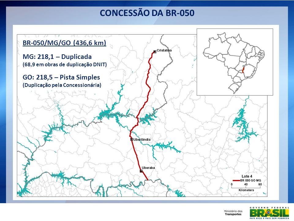 CONCESSÃO DA BR-050 BR-050/MG/GO (436,6 km) MG: 218,1 – Duplicada