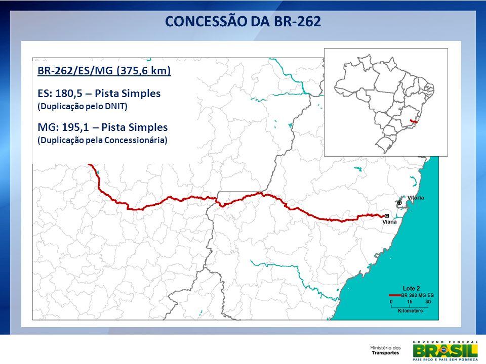 CONCESSÃO DA BR-262 BR-262/ES/MG (375,6 km) ES: 180,5 – Pista Simples