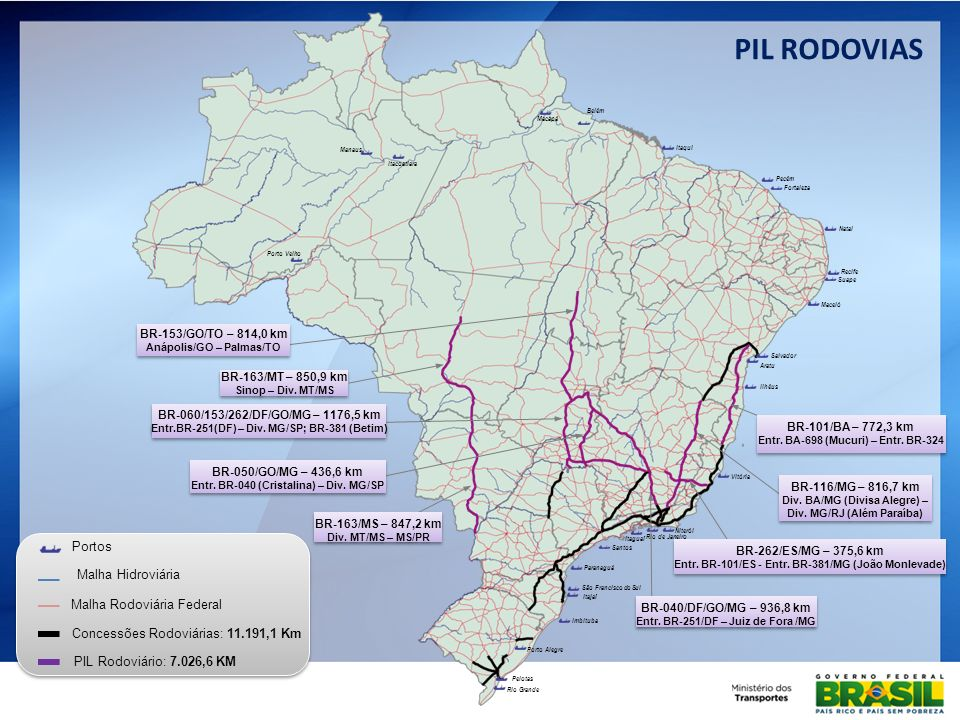 PIL RODOVIAS Portos Malha Hidroviária Malha Rodoviária Federal