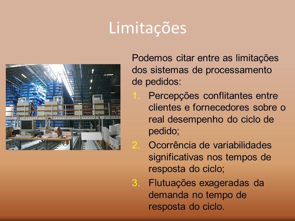 Limitações Podemos citar entre as limitações dos sistemas de processamento de pedidos: