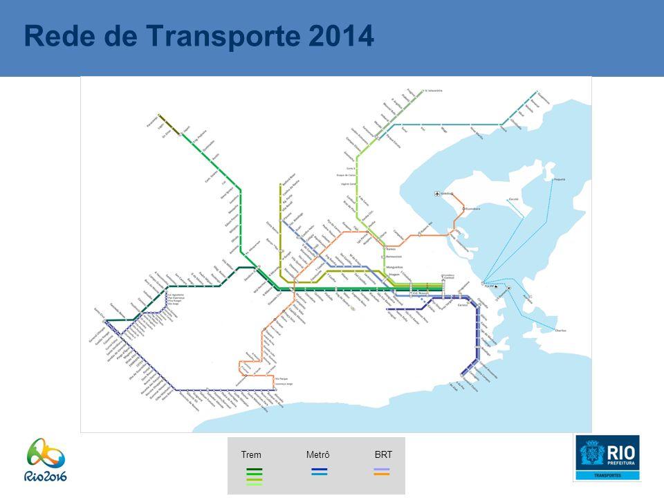 Rede de Transporte 2014 Trem Metrô BRT