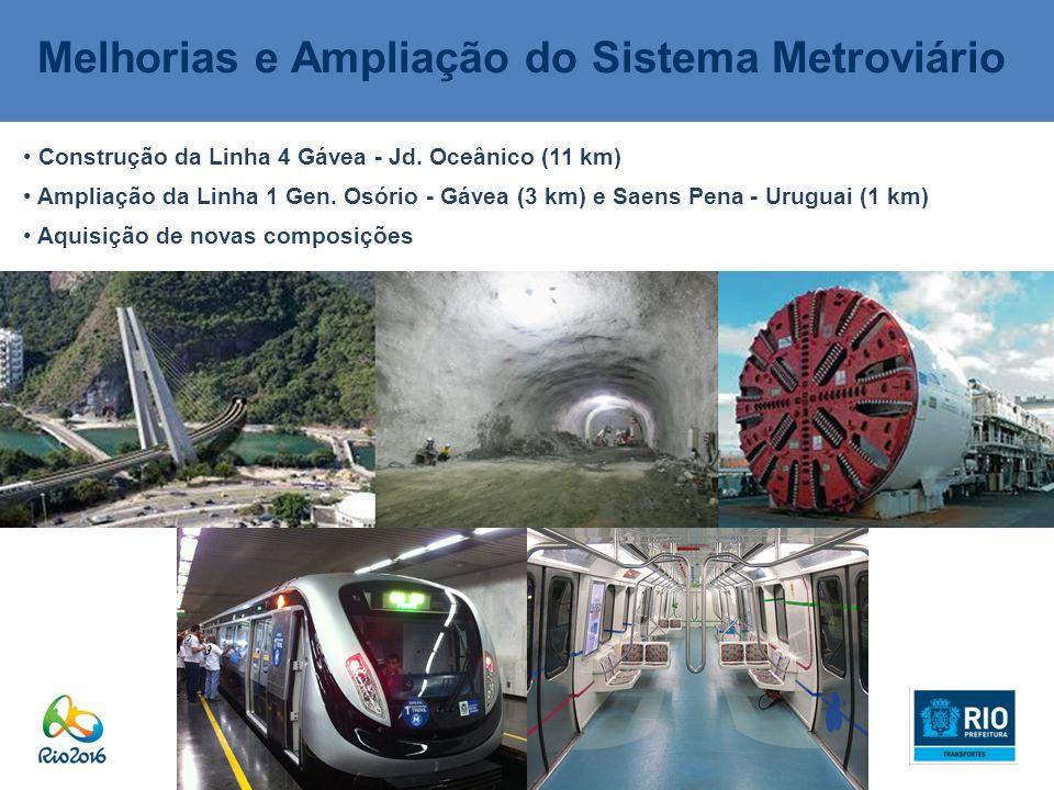 Melhorias e Ampliação do Sistema Metroviário