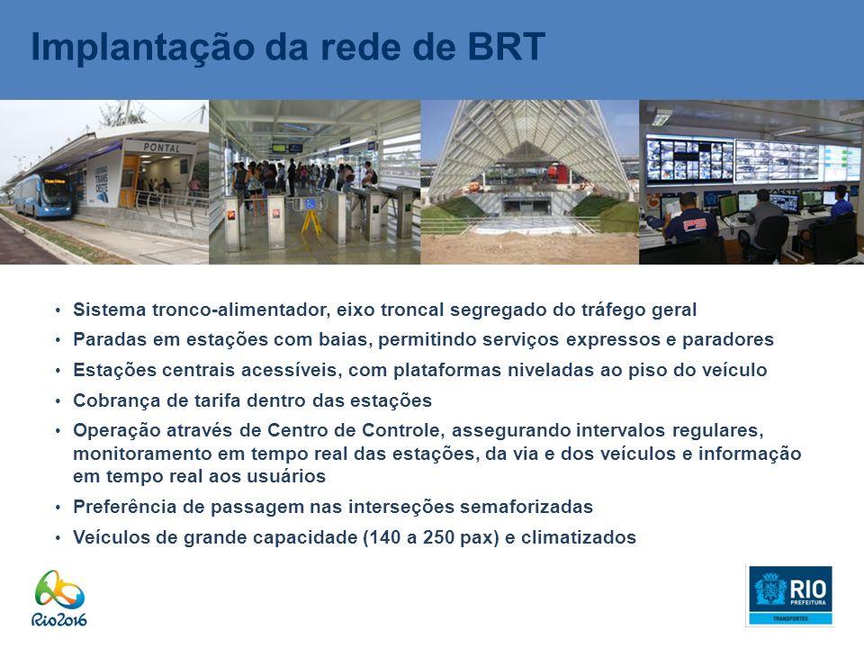 Implantação da rede de BRT