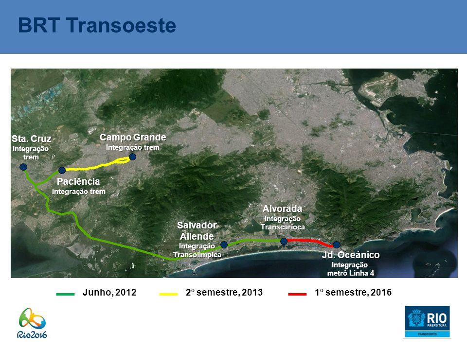 BRT Transoeste Sta. Cruz Paciência Campo Grande Alvorada Jd. Oceânico