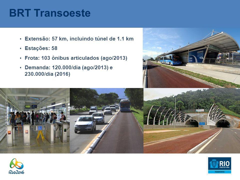 BRT Transoeste Extensão: 57 km, incluindo túnel de 1.1 km Estações: 58