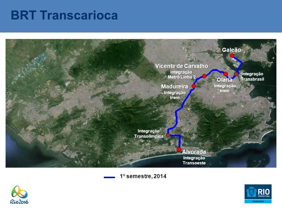 BRT Transcarioca Galeão Vicente de Carvalho Olaria Madureira Alvorada