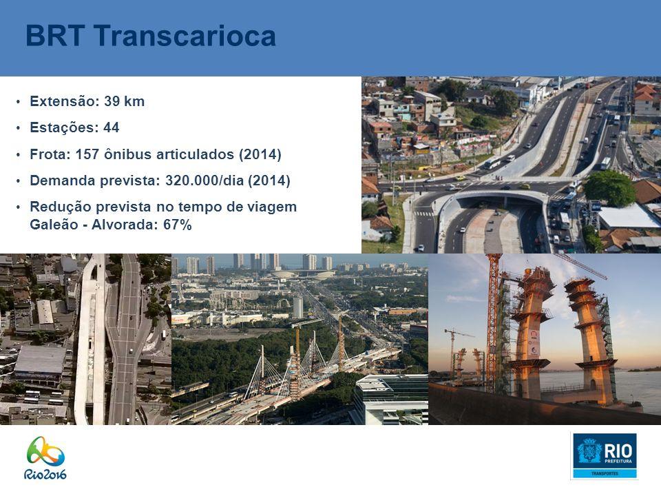 BRT Transcarioca Extensão: 39 km Estações: 44