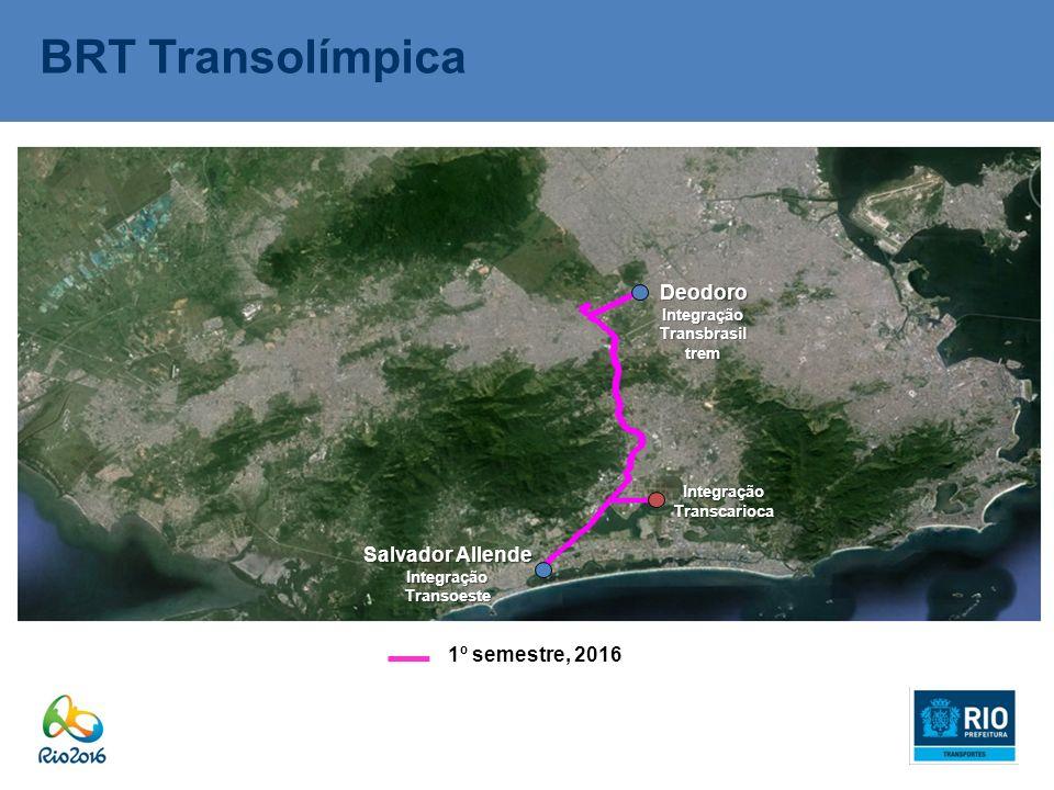 BRT Transolímpica Deodoro Salvador Allende 1º semestre, 2016