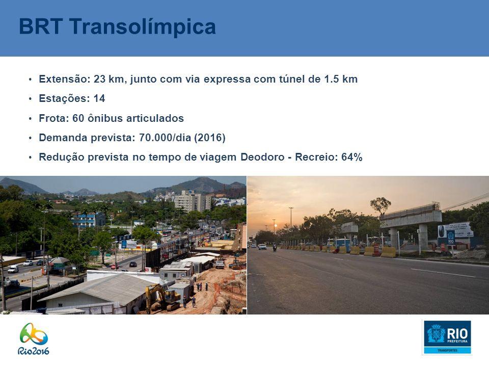BRT Transolímpica Extensão: 23 km, junto com via expressa com túnel de 1.5 km. Estações: 14. Frota: 60 ônibus articulados.