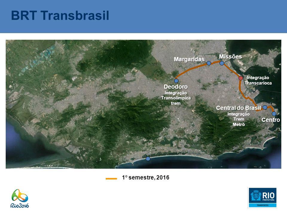 BRT Transbrasil Missões Margaridas Deodoro Central do Brasil Centro