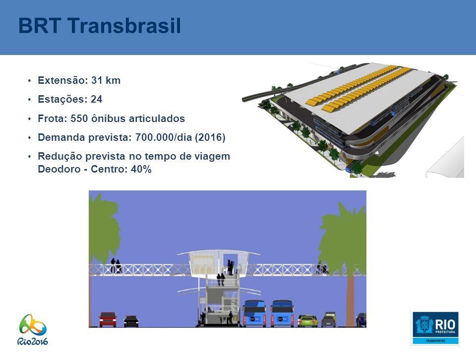 BRT Transbrasil Extensão: 31 km Estações: 24
