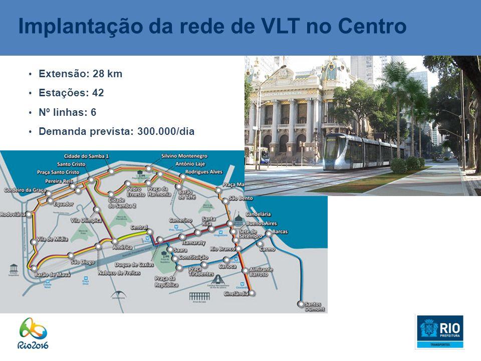Implantação da rede de VLT no Centro