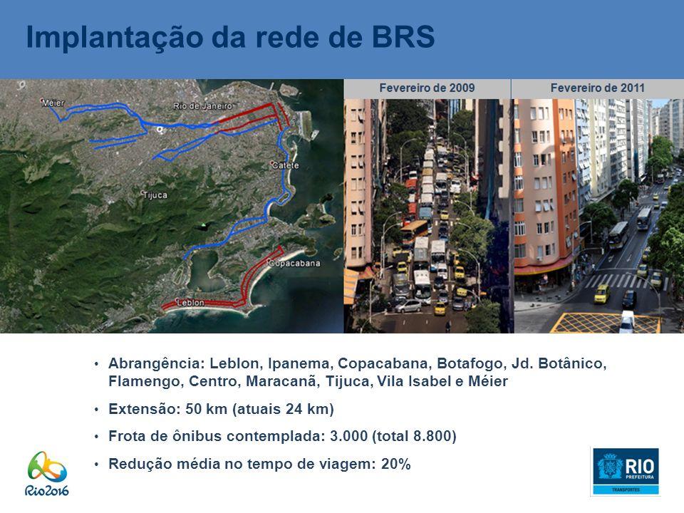 Implantação da rede de BRS