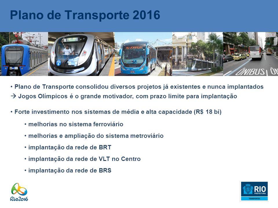 Plano de Transporte 2016