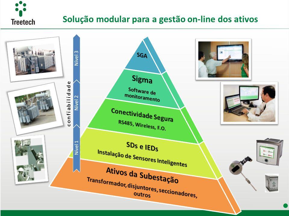 Solução modular para a gestão on-line dos ativos
