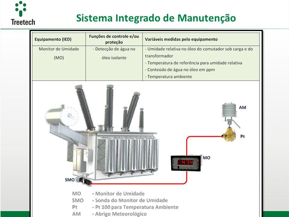 Sistema Integrado de Manutenção