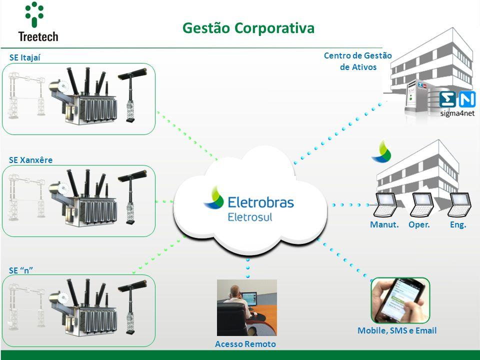Gestão Corporativa SE Itajaí Centro de Gestão de Ativos SE Xanxêre