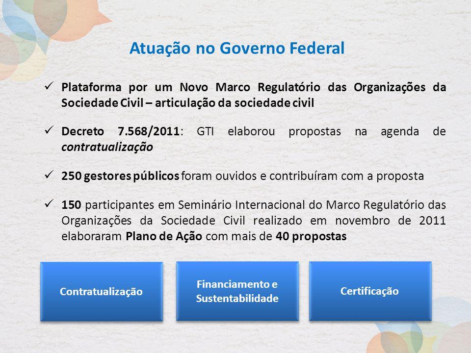 Atuação no Governo Federal Financiamento e Sustentabilidade