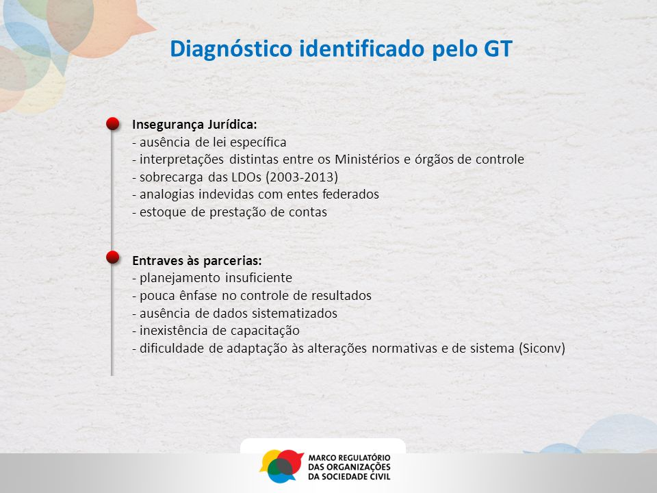 Diagnóstico identificado pelo GT