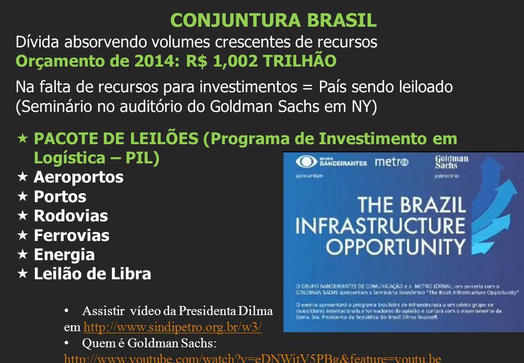 CONJUNTURA BRASIL Dívida absorvendo volumes crescentes de recursos