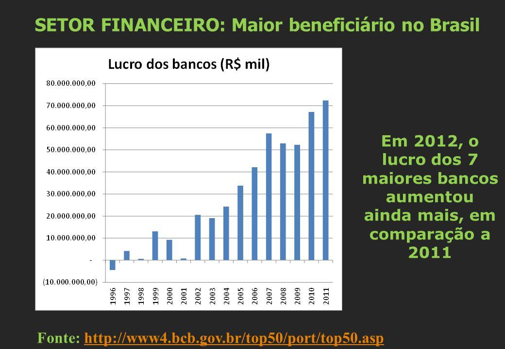 SETOR FINANCEIRO: Maior beneficiário no Brasil
