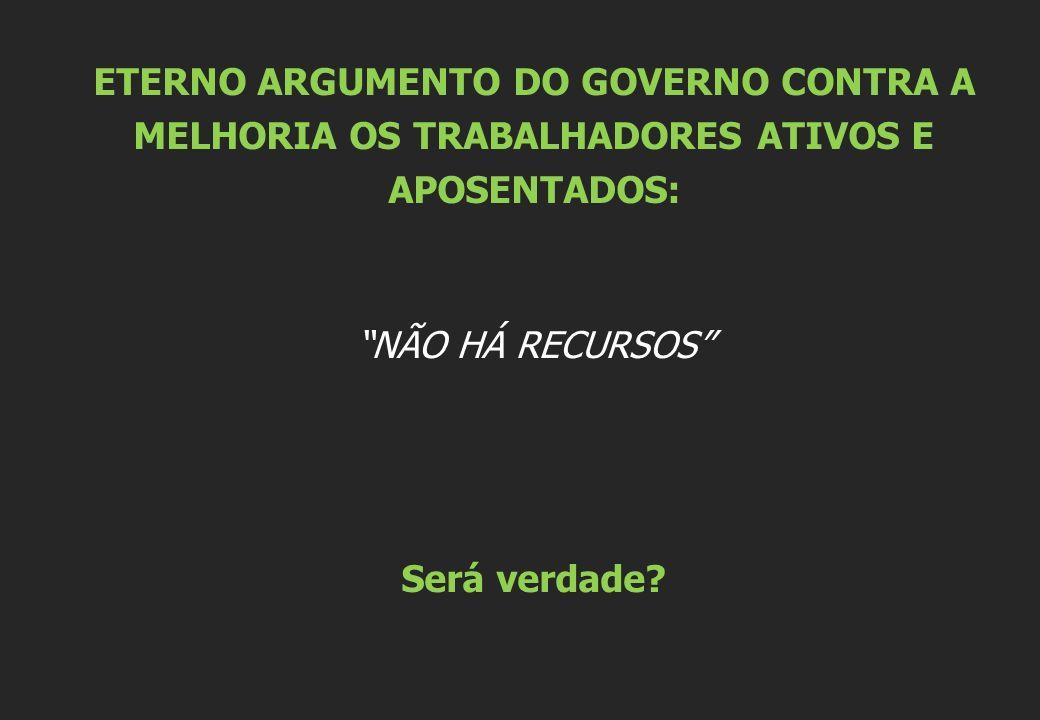 ETERNO ARGUMENTO DO GOVERNO CONTRA A MELHORIA OS TRABALHADORES ATIVOS E APOSENTADOS:
