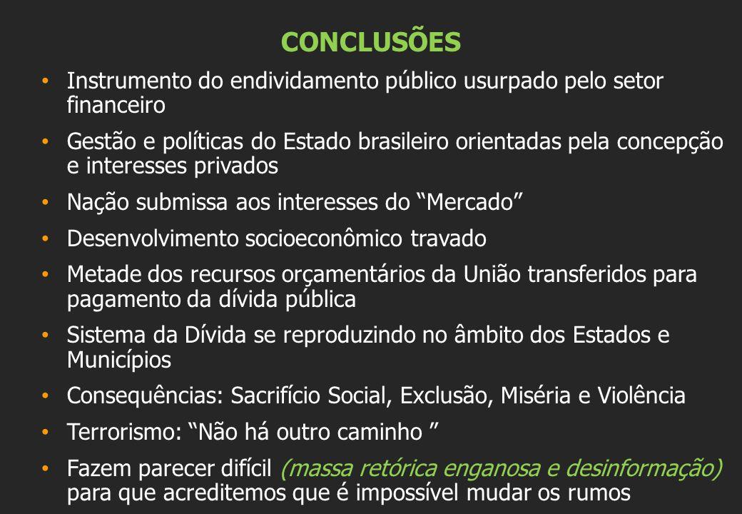 CONCLUSÕES Instrumento do endividamento público usurpado pelo setor financeiro.