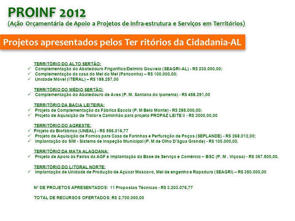 PROINF 2012 Projetos apresentados pelos Ter ritórios da Cidadania-AL