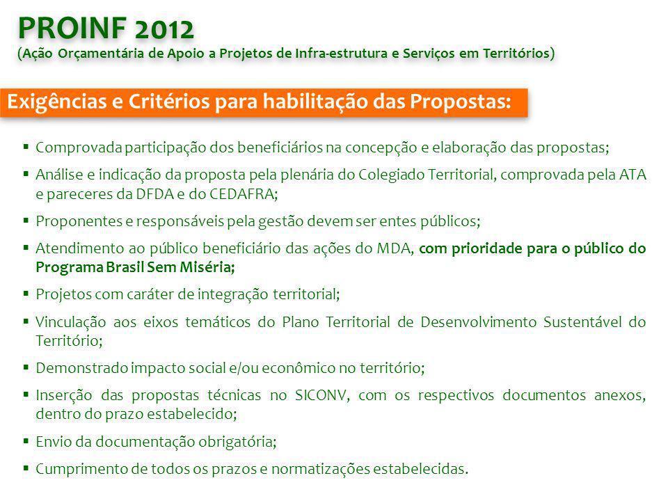 PROINF 2012 Exigências e Critérios para habilitação das Propostas: