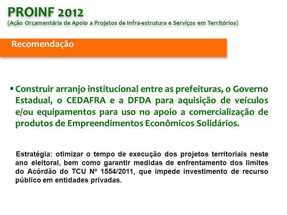 PROINF 2012 (Ação Orçamentária de Apoio a Projetos de Infra-estrutura e Serviços em Territórios) Recomendação.