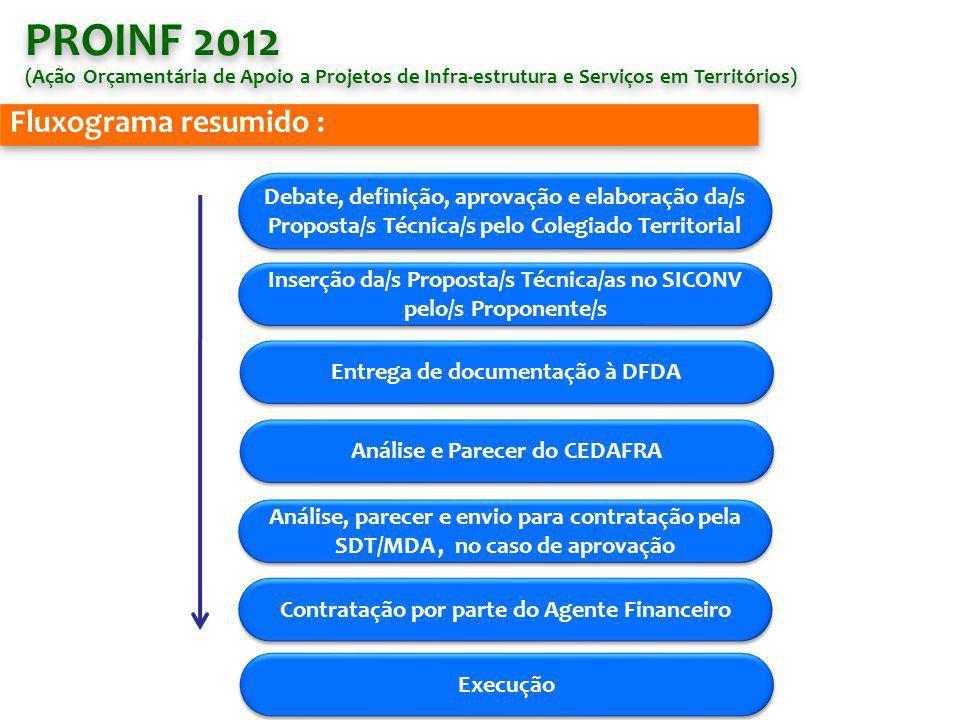 PROINF 2012 Fluxograma resumido :