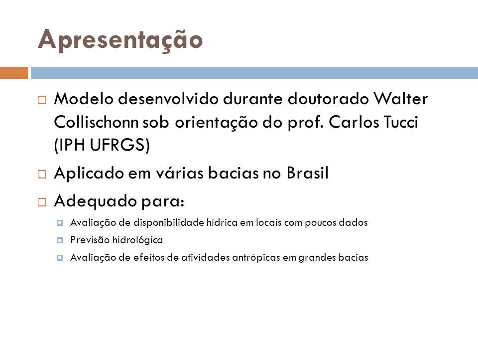 Apresentação Modelo desenvolvido durante doutorado Walter Collischonn sob orientação do prof. Carlos Tucci (IPH UFRGS)