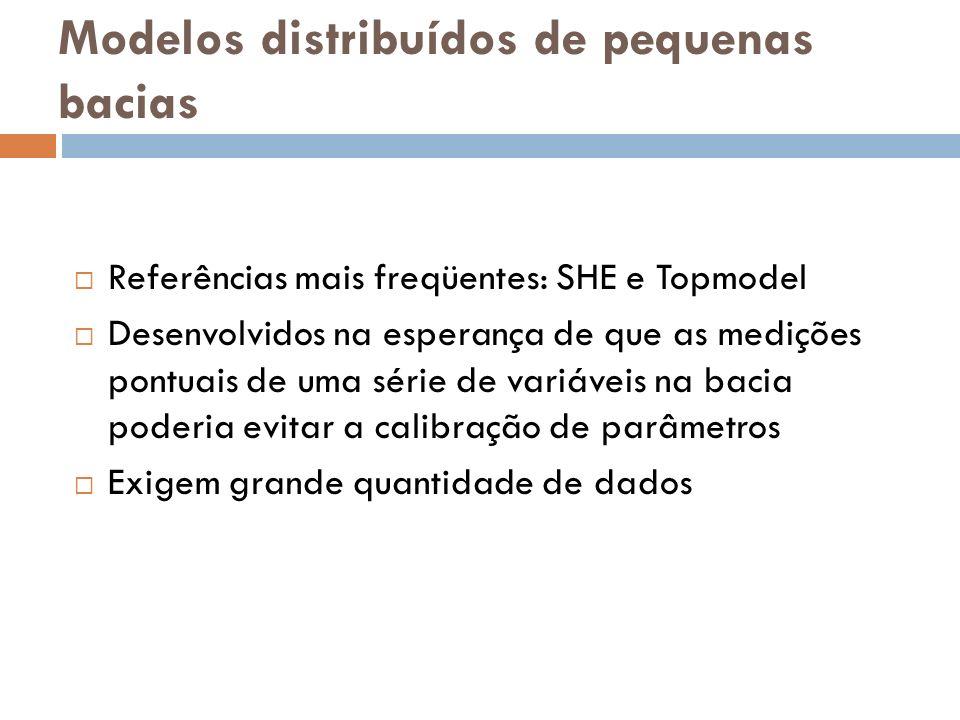 Modelos distribuídos de pequenas bacias