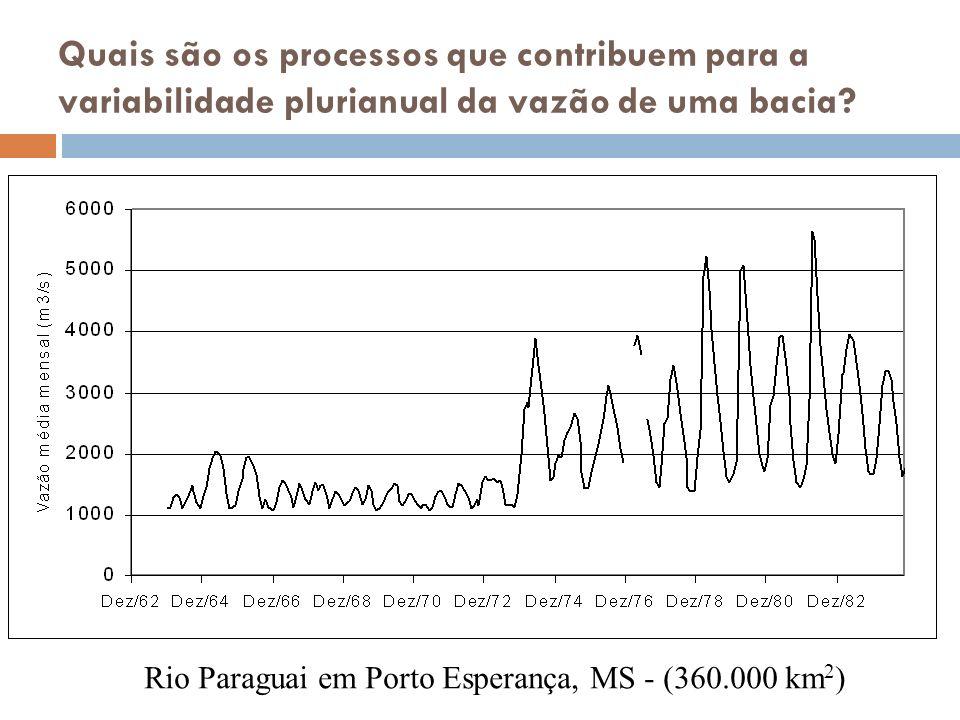 Quais são os processos que contribuem para a variabilidade plurianual da vazão de uma bacia