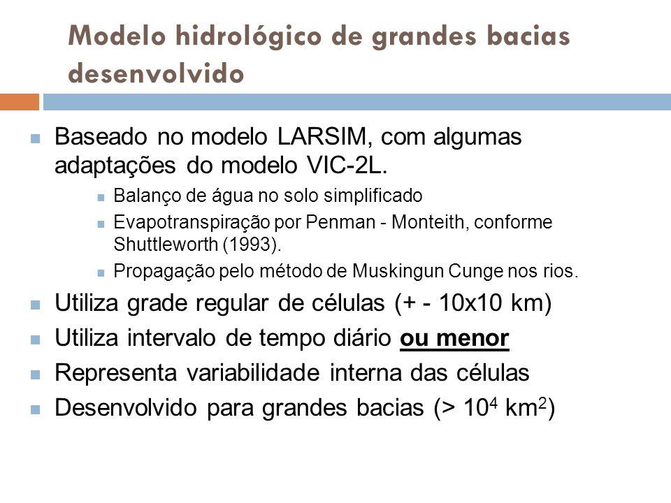 Modelo hidrológico de grandes bacias desenvolvido