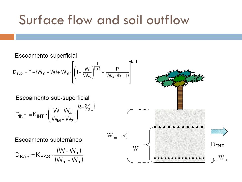 Surface flow and soil outflow