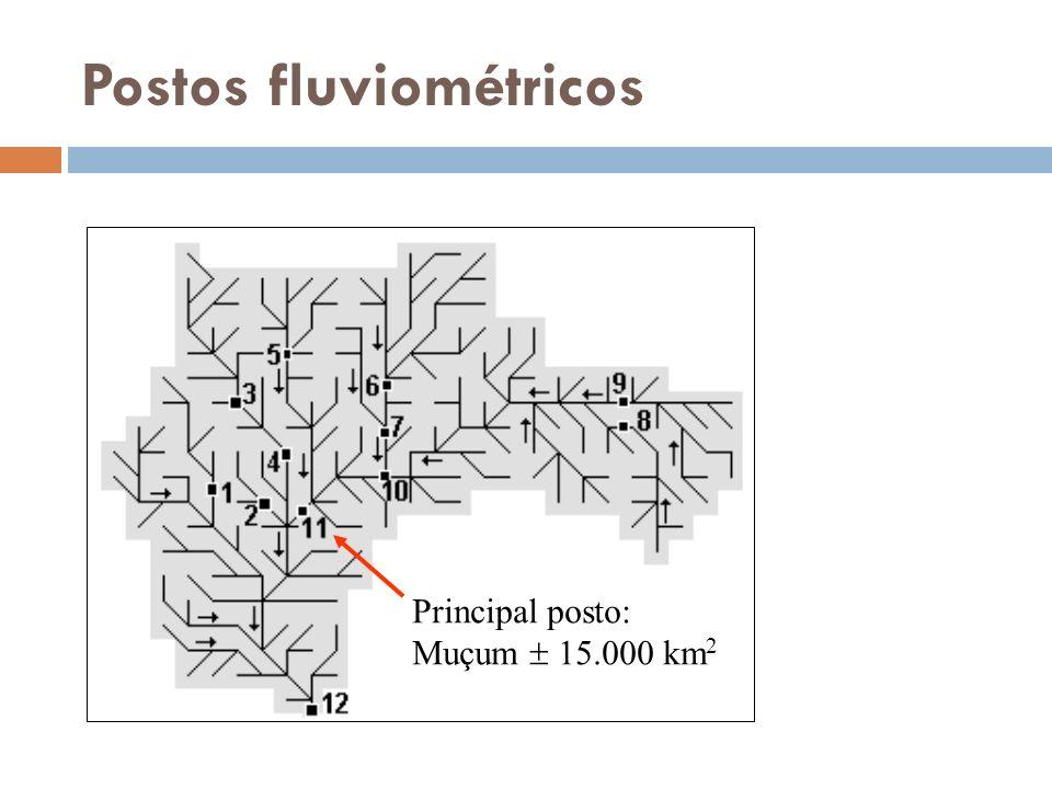 Postos fluviométricos