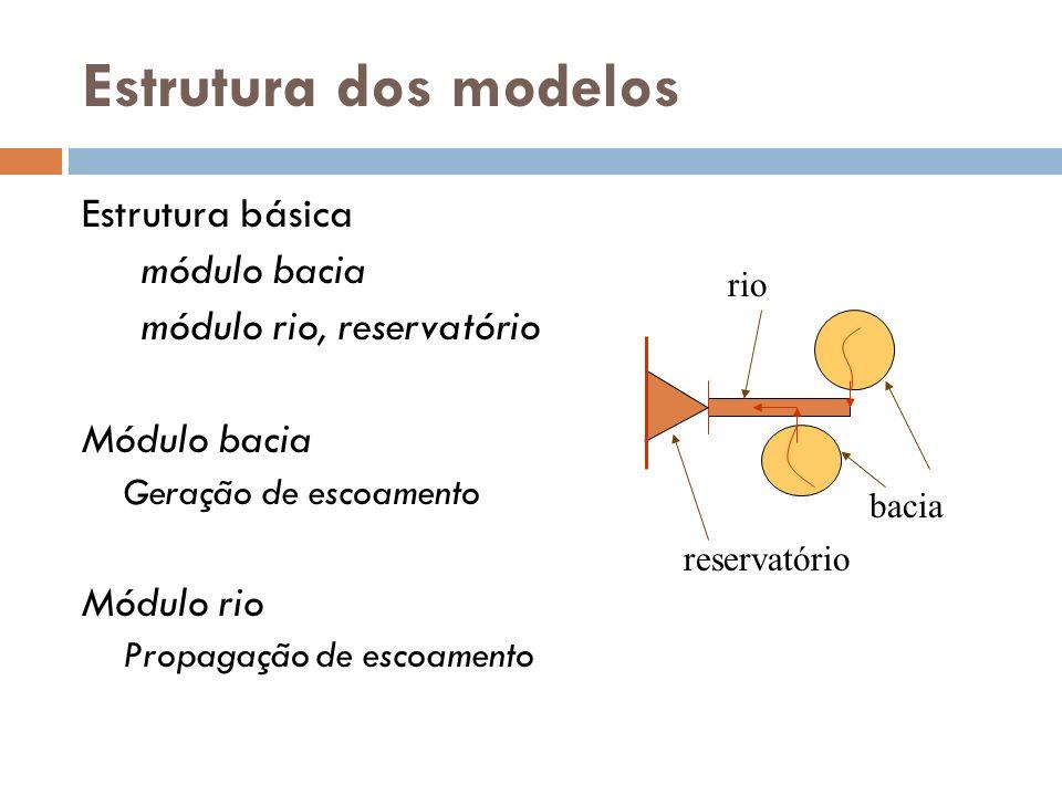 Estrutura dos modelos Estrutura básica módulo bacia