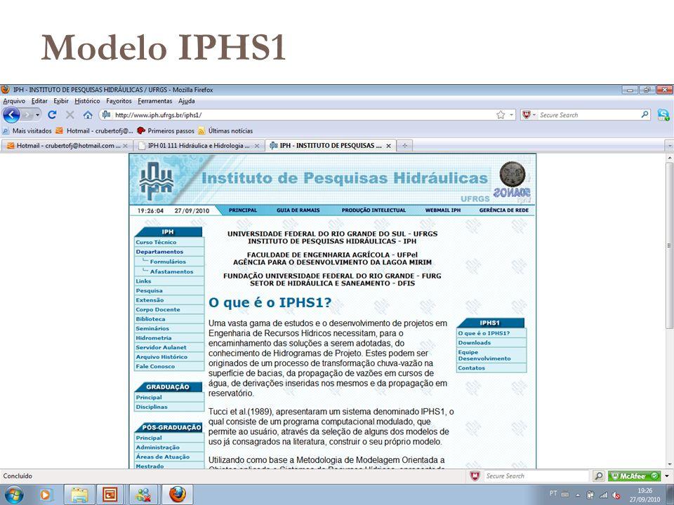 Modelo IPHS1 IPHS1 windows® 6