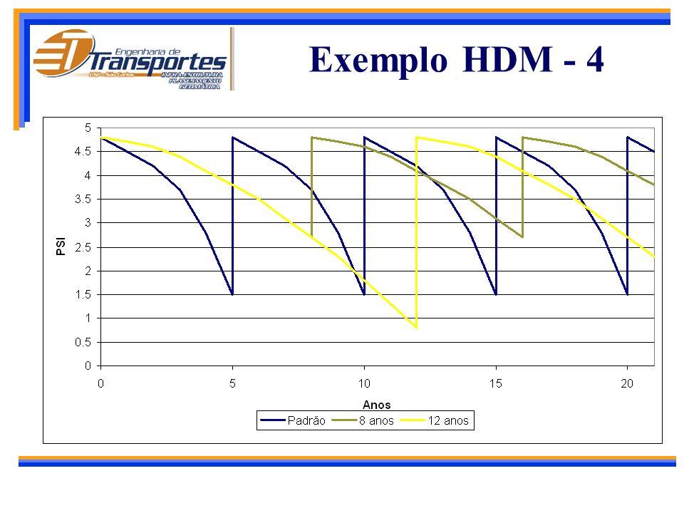 Exemplo HDM - 4