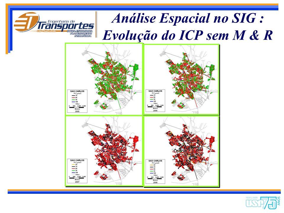 Análise Espacial no SIG : Evolução do ICP sem M & R