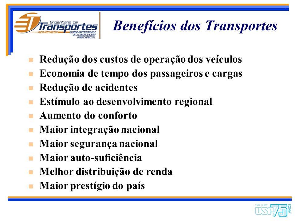 Benefícios dos Transportes